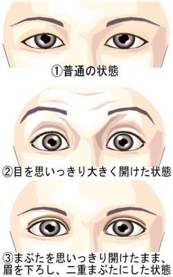 眉毛を動かして二重にする①②③